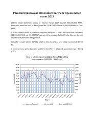 Poročilo trgovanja marec 2012