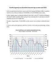 Poročilo trgovanja april 2012