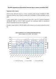 Poročilo trgovanja november 2012