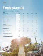 Liseberg Årsredovisning 2016 - Page 4