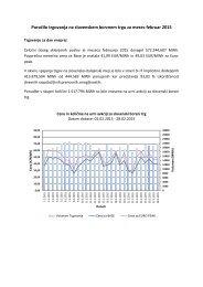 Poročilo trgovanja februar 2015