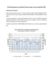 Poročilo trgovanja september 2015