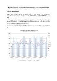 Poročilo trgovanja november 2015