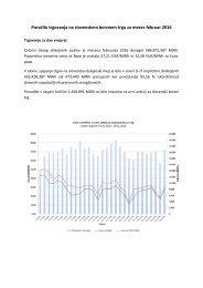 Poročilo trgovanja februar 2016