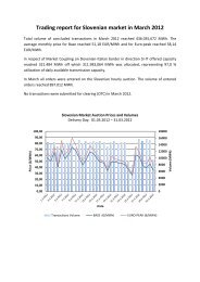 Trading report March 2012