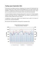 Trading Report September 2011