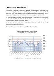 Trading Report December 2011