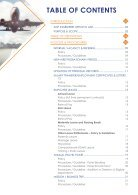 Employee Handbook 3 - Page 4