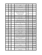 REDMI Customer care - Page 4