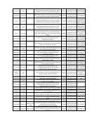 REDMI Customer care - Page 5