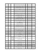 REDMI Customer care - Page 7
