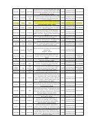 REDMI Customer care - Page 3
