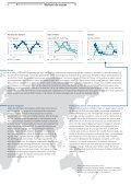 Des actions suisses à dividendes pour votre portefeuille - Raiffeisen - Page 5