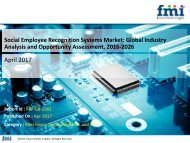 Social Employee Recognition Systems Market expected to grow at a CAGR of 14.3% during 2016 – 2026