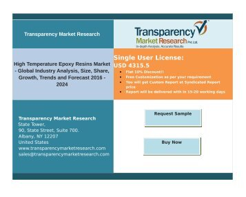 High Temperature Epoxy Resins Industry Trends and key Insights by 2024