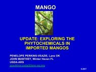 exploring the phytochemicals in imported mangos