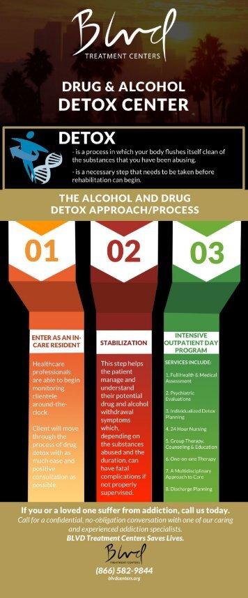 Drug and Alcohol Detox Center