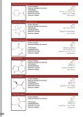 Catalog : Stable Isotopes - Alsachim - Page 5