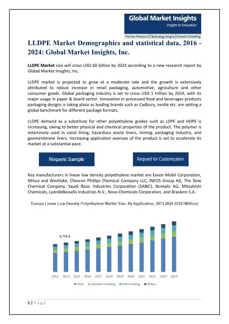 LLDPE World Market price trends 2017 - 2024