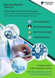 Global Companion Diagnostics 2016–2021: Industry Research and Review