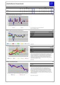 Metaanalyse Konjunktur Apr 2017 - Seite 6