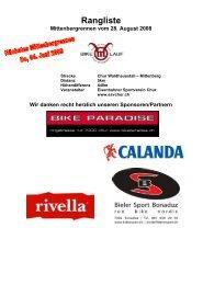 Rangliste Mittenbergrennen vom 28. August 2008 - ESV Chur