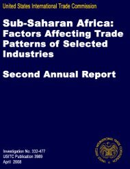 Factors Affecting Trade Patterns of - United States International ...