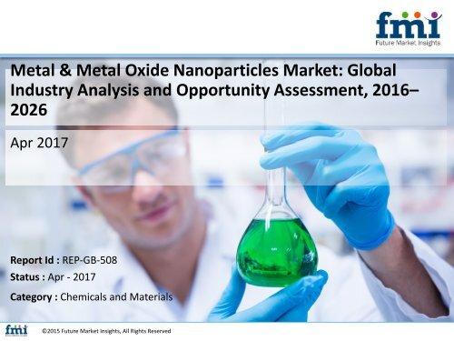 Metal & Metal Oxide Nanoparticles Market will soar at 13.9% CAGR 2016-2026