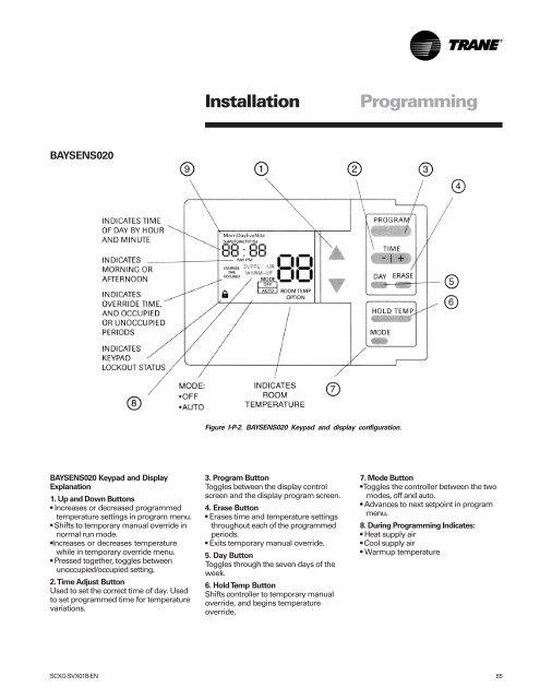 Programmable Zone Sensor