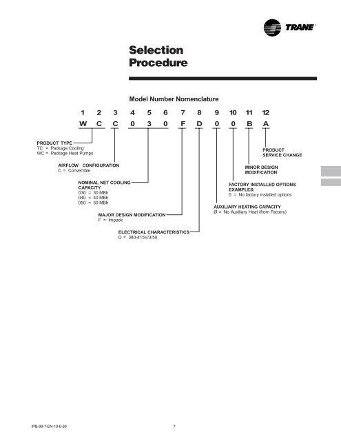 Optional Equipment OPTION