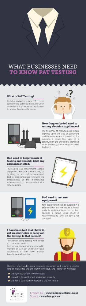 What Businesses Need to Know PAT Testing