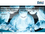 Dengue Vaccine Market