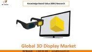 Global 3D Display Market
