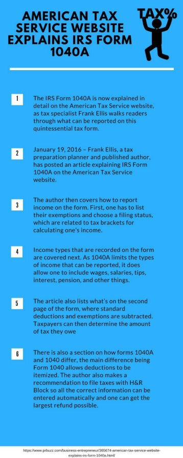 American Tax Service Website Explains IRS Form 1040A