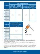 catalogo_votoraco_web - Page 4