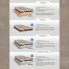 dwb Produktinformation VinylBoden VeroLinePlus Tretiner Eiche gealtert OV65104 - Seite 6