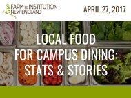 Local Food in Campus Dining Webinar Slides