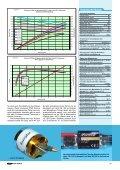 elektro - Natterer Modellbau - Page 3