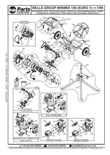 BELLE GROUP MINIMIX 150 (EURO 1) 7/99 - Express Tools Ltd