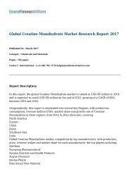 Global Creatine Monohydrate Market Professional Survey Report 2017