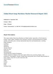 Global Heart-lung Machines Market Research Report 2021
