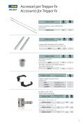 Accessories for Trepper Fe - ASSA ABLOY - Page 4