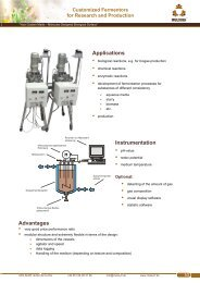 Applications Instrumentation Advantages - Molsurf