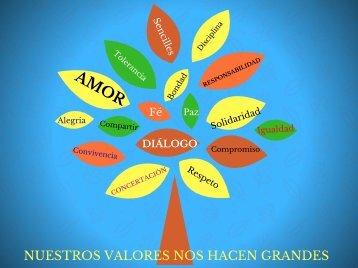 CARTELERA VALORES (1) (1)