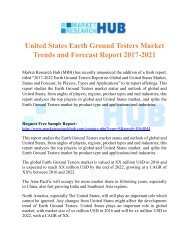 Earth Ground Testers Report on Global and United States Market