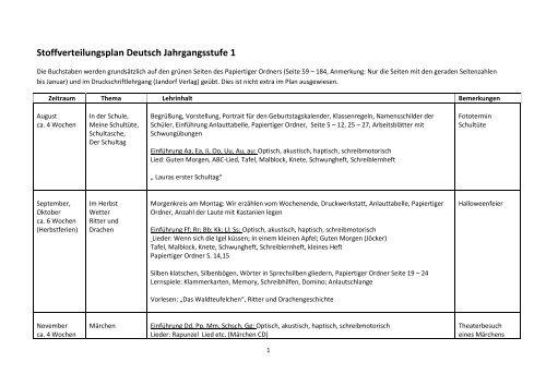 Stoffverteilungsplan Deutsch Jahrgangsstufe 1