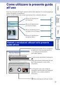 Sony NEX-F3D - NEX-F3D Consignes d'utilisation Italien - Page 2
