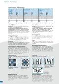 Kugelrollen Ball Transfer Units - Rodriguez - Seite 6