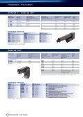 Elektrohubzylinder Linear Actuators - Rodriguez - Seite 6