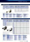 Elektrohubzylinder Linear Actuators - Rodriguez - Seite 7